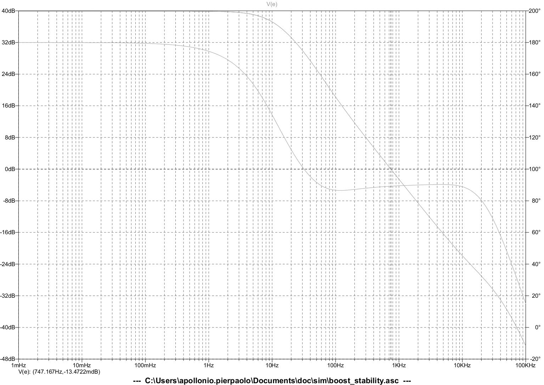 Dc-dc Converter  Dcm Boost - Stabilit U00e0
